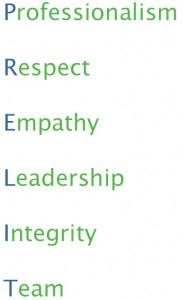 Professionalism, Respect, Empathy, Leadership, Integrity, Team (JPG) Opens in new window